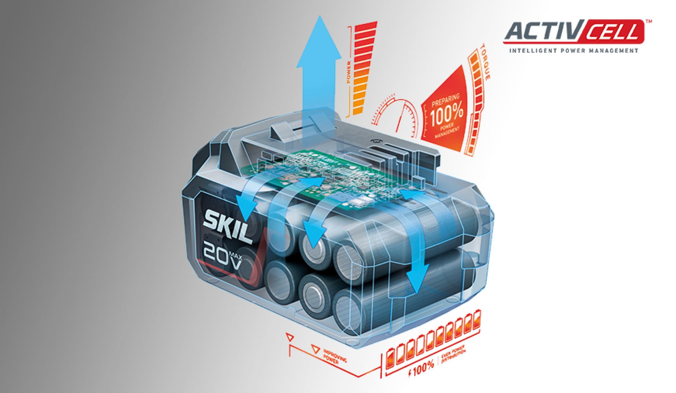 ActivCell™: розумне керування живленням